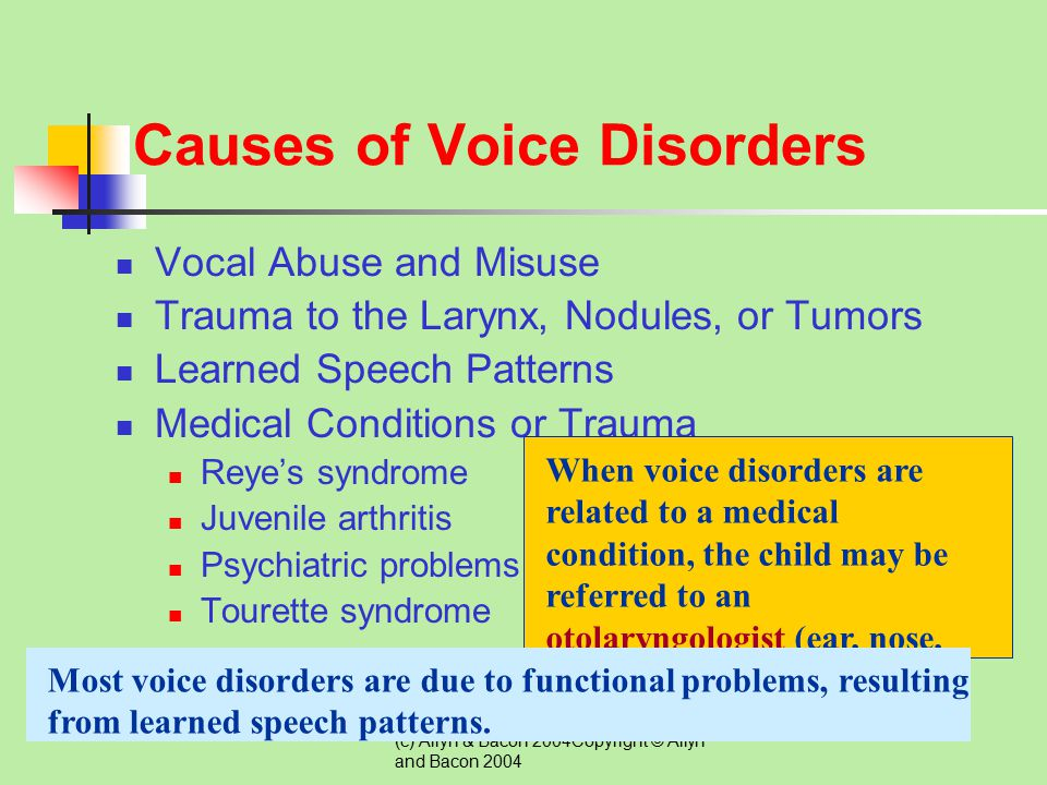 Causes of Voice Disorders