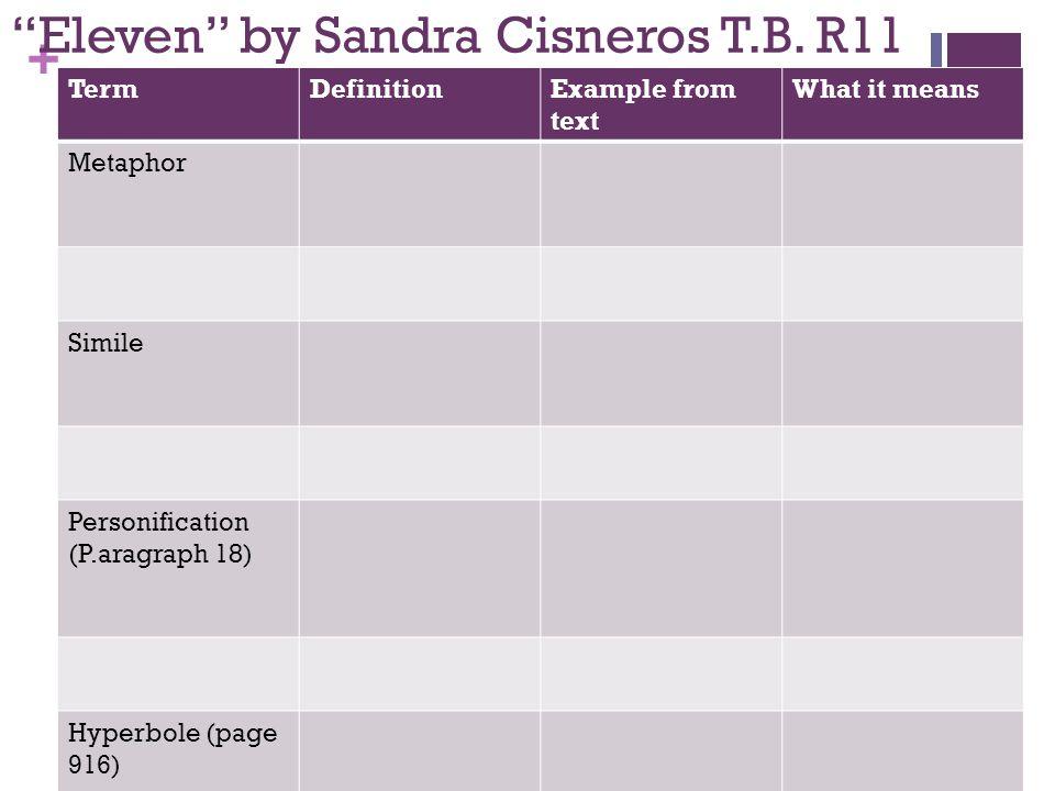 Eleven by Sandra Cisneros T.B. R11