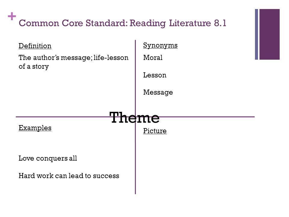 Common Core Standard: Reading Literature 8.1