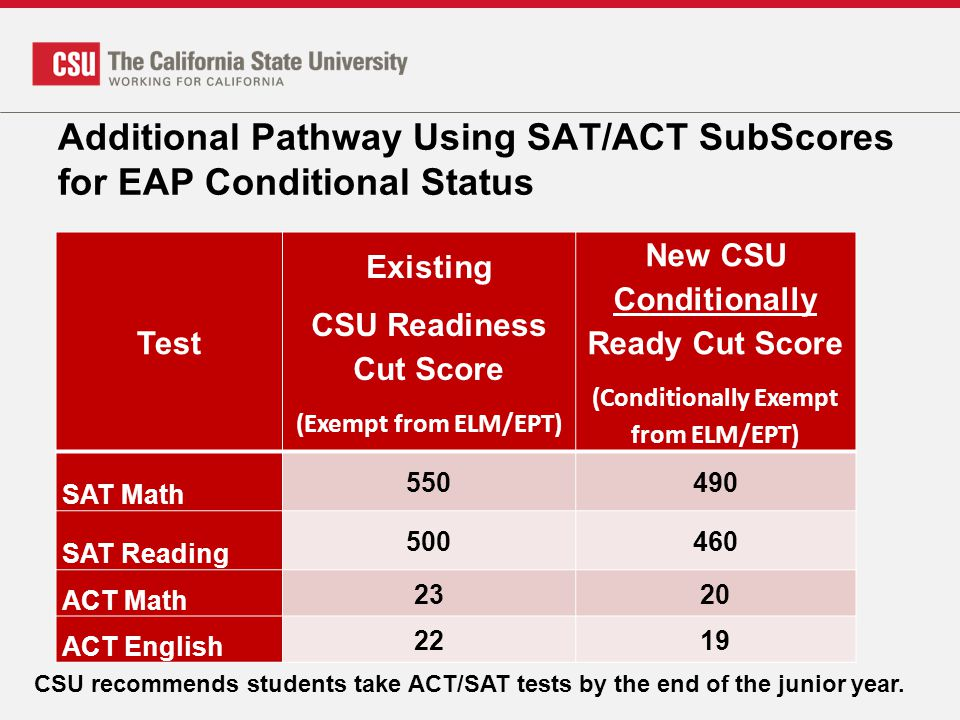 Additional Pathway Using SAT/ACT SubScores for EAP Conditional Status