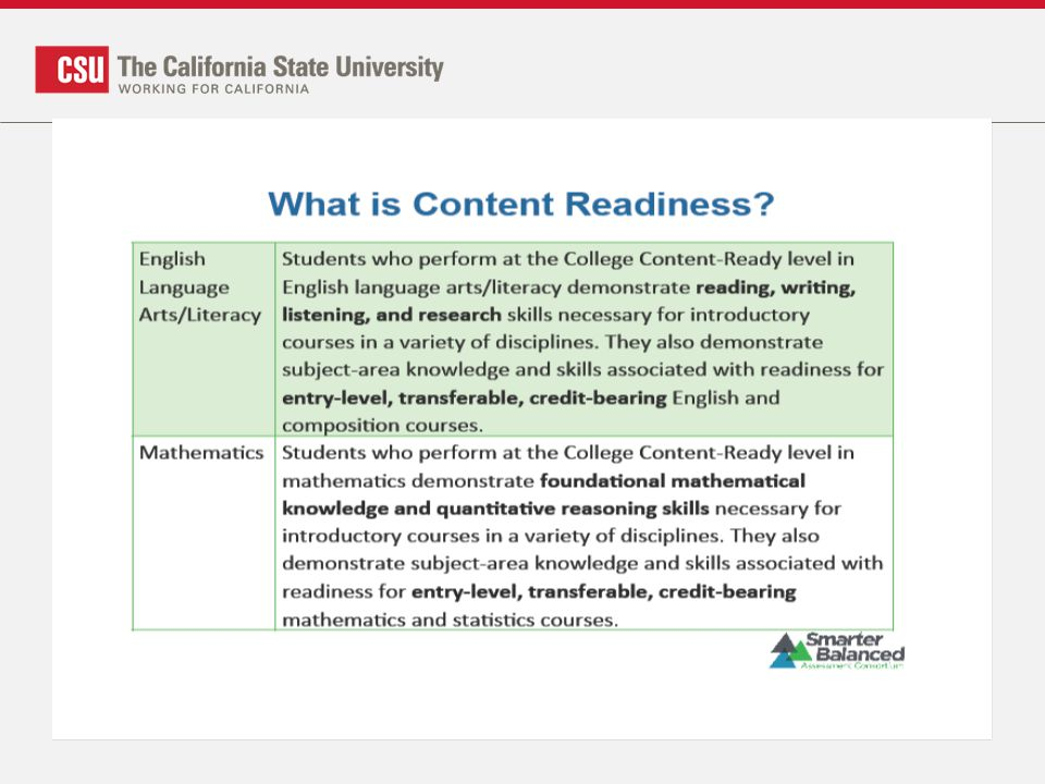 This is the content readiness policy for English and math