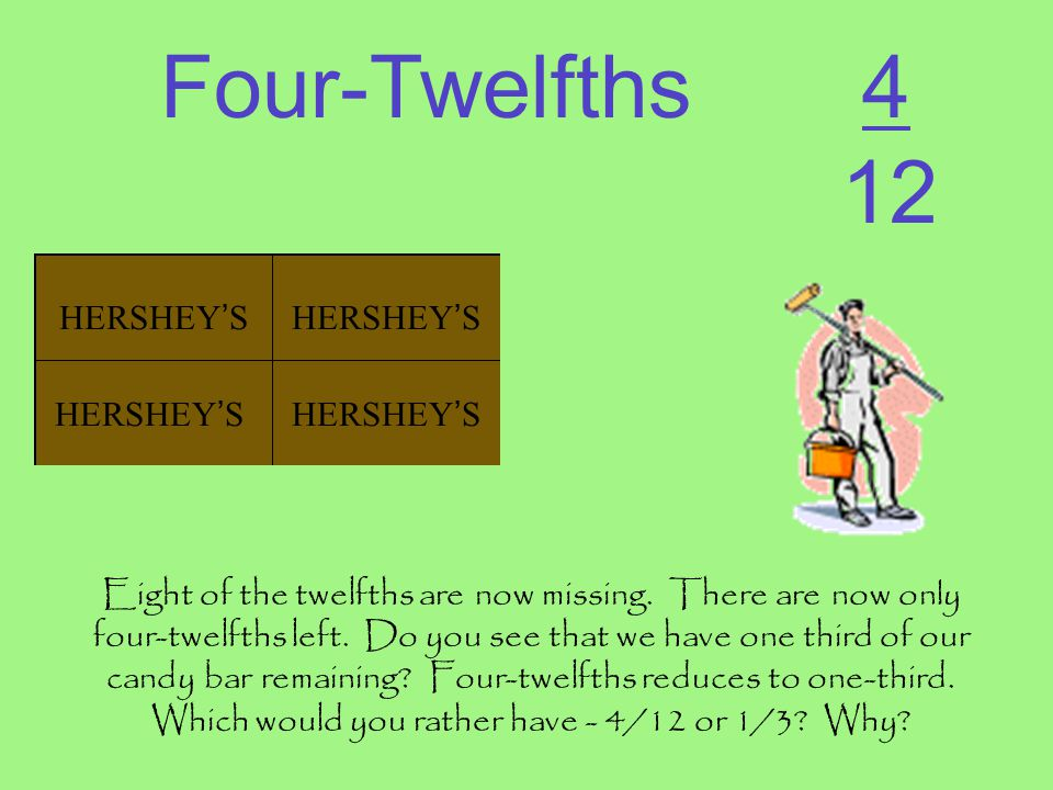 Four-Twelfths 4 12 HERSHEY'S HERSHEY'S HERSHEY'S HERSHEY'S HERSHEY'S