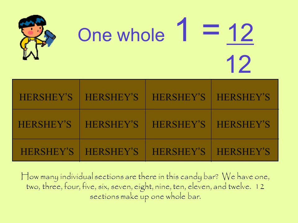 12 One whole 1 = 12 HERSHEY'S HERSHEY'S HERSHEY'S HERSHEY'S HERSHEY'S