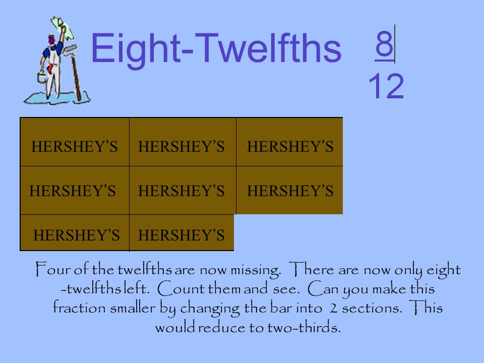 Eight-Twelfths HERSHEY'S HERSHEY'S HERSHEY'S HERSHEY'S HERSHEY'S
