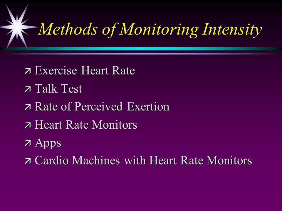 Methods of Monitoring Intensity