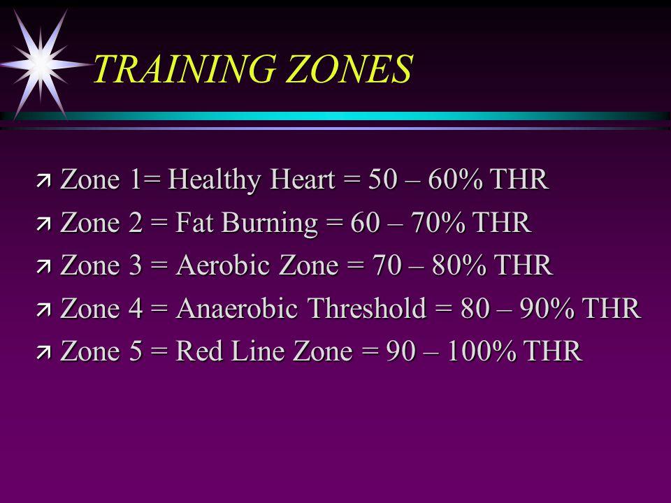 TRAINING ZONES Zone 1= Healthy Heart = 50 – 60% THR