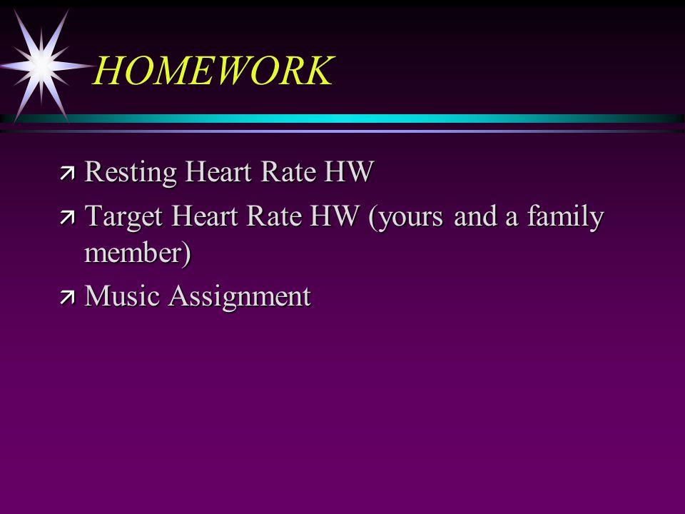 HOMEWORK Resting Heart Rate HW