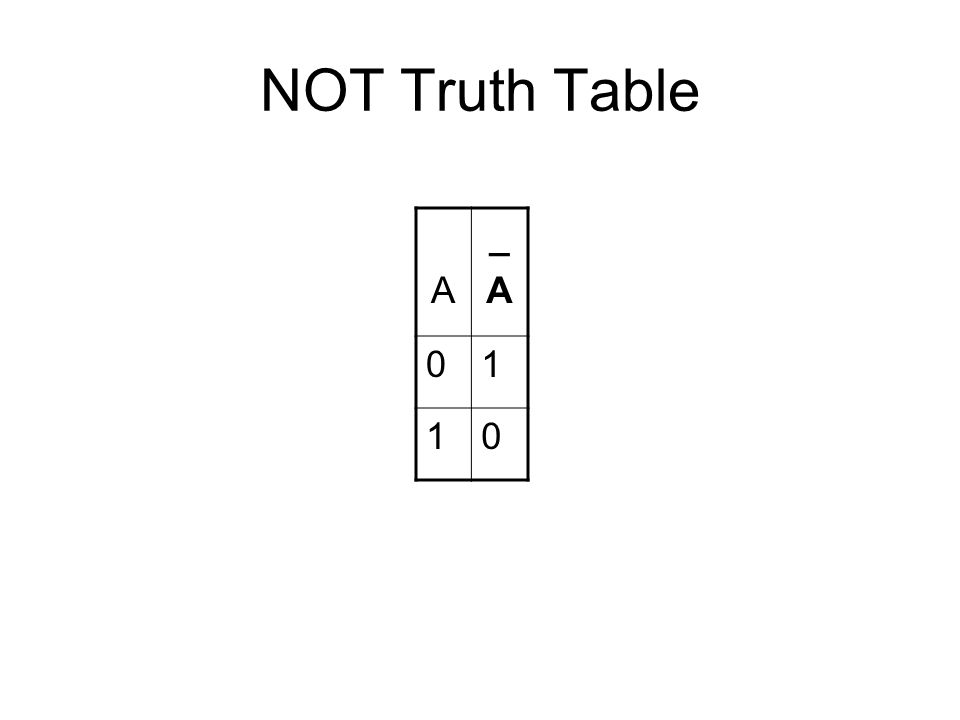 NOT Truth Table A _ 1