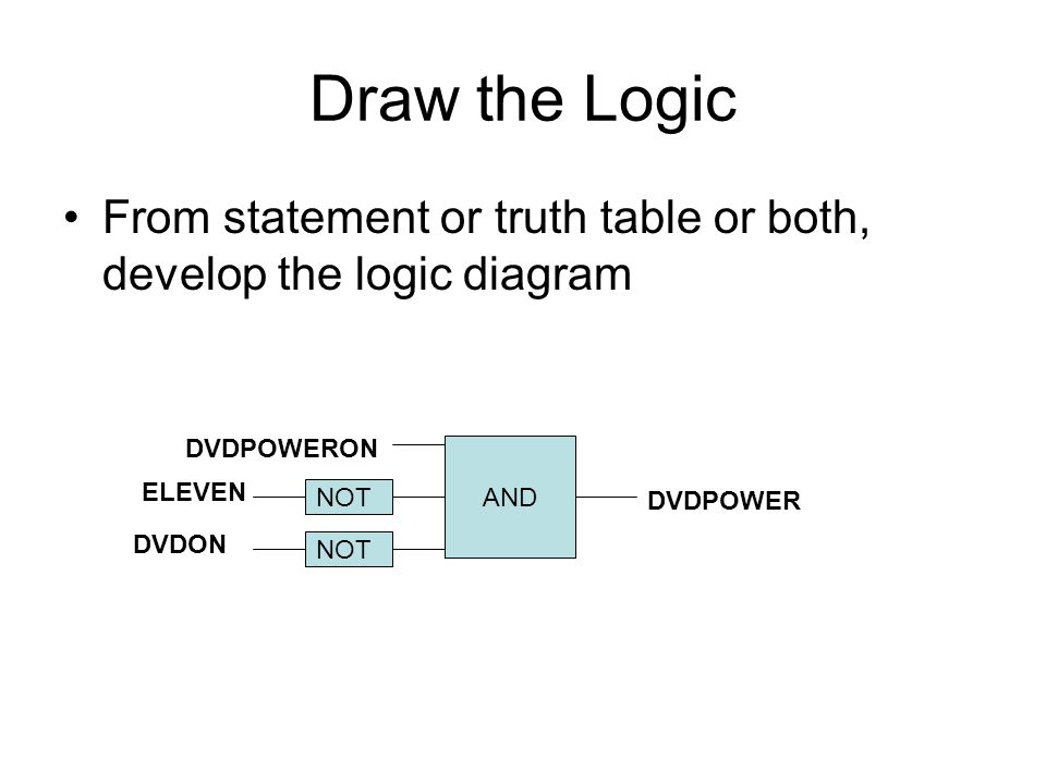 Draw the Logic From statement or truth table or both, develop the logic diagram. DVDPOWERON. AND.
