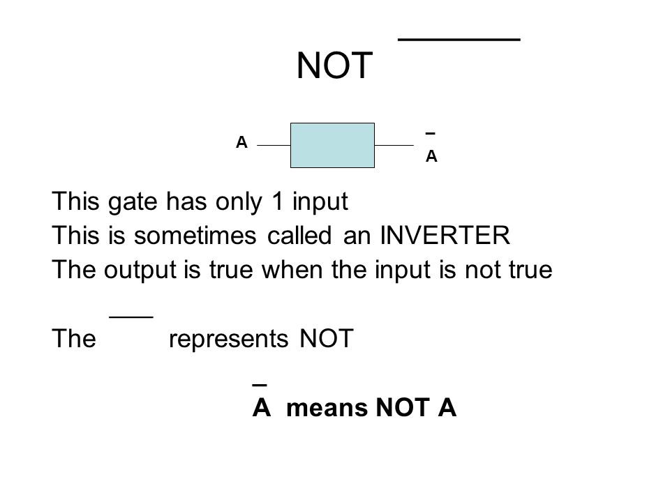 ______ NOT This gate has only 1 input
