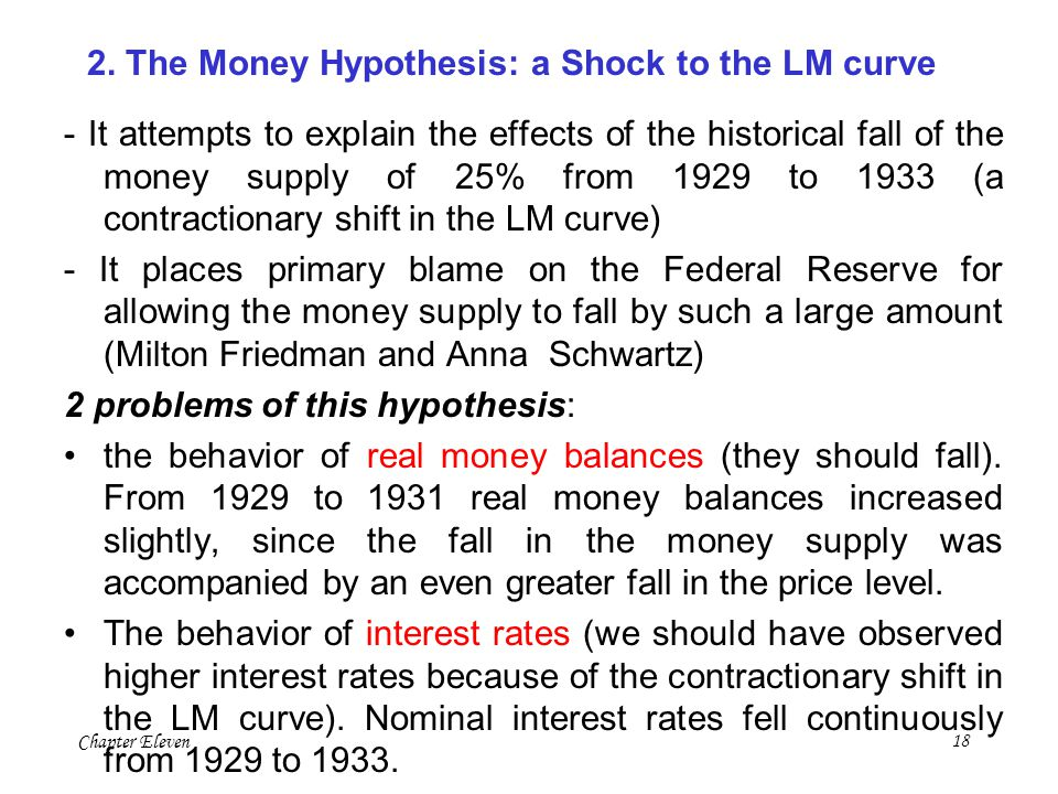 2. The Money Hypothesis: a Shock to the LM curve