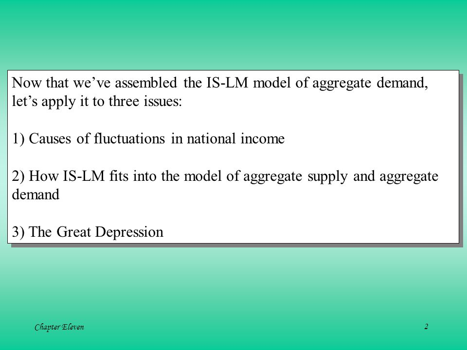 Now that we've assembled the IS-LM model of aggregate demand, let's apply it to three issues: