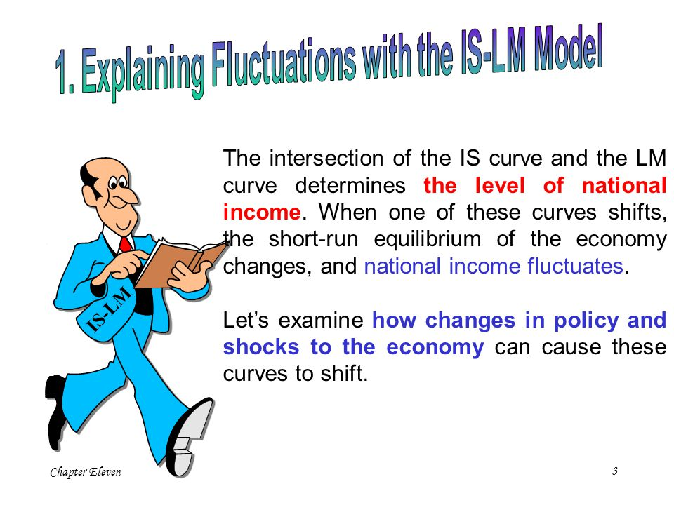 1. Explaining Fluctuations with the IS-LM Model