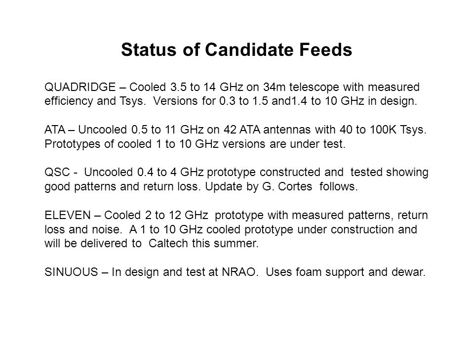 Status of Candidate Feeds