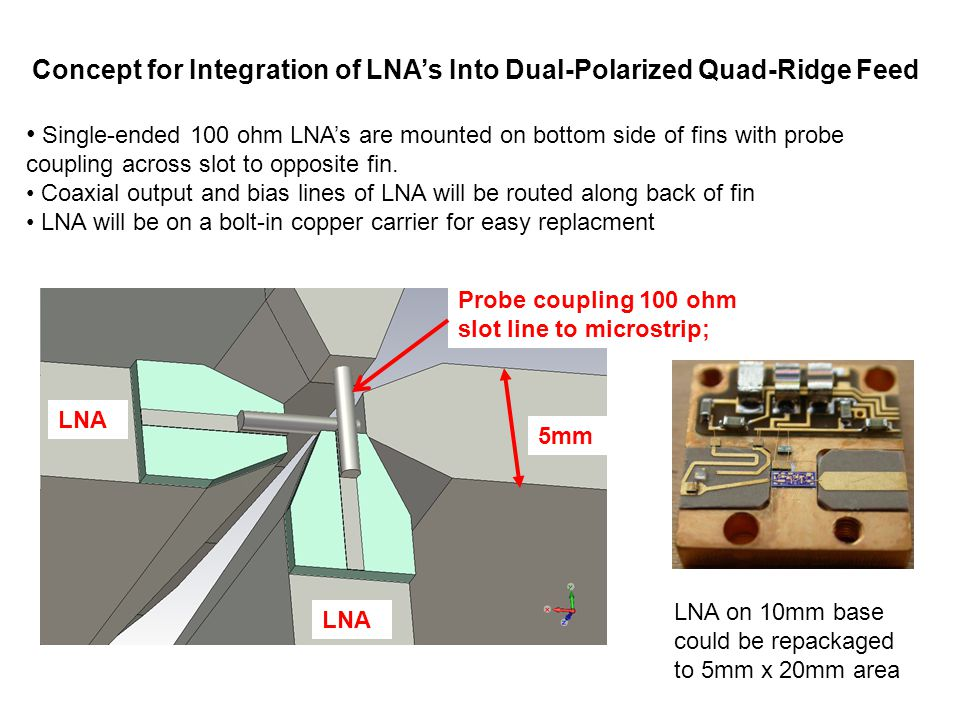 Concept for Integration of LNA's Into Dual-Polarized Quad-Ridge Feed
