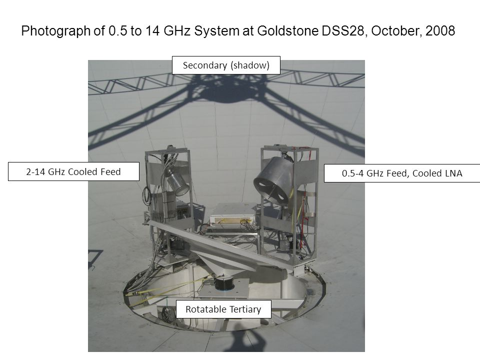 Photograph of 0.5 to 14 GHz System at Goldstone DSS28, October, 2008