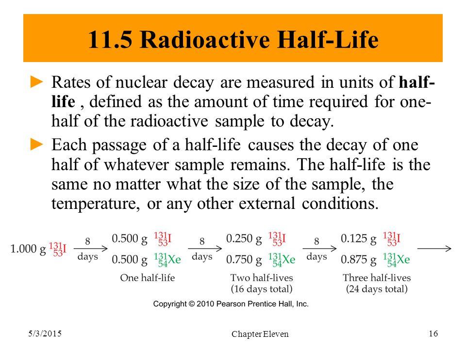 11.5 Radioactive Half-Life