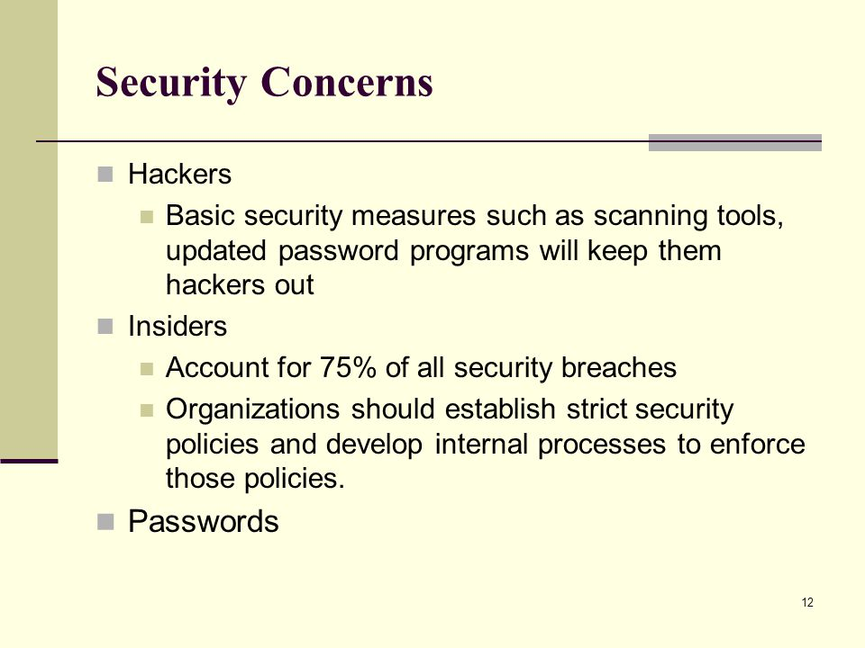 Security Concerns Passwords Hackers