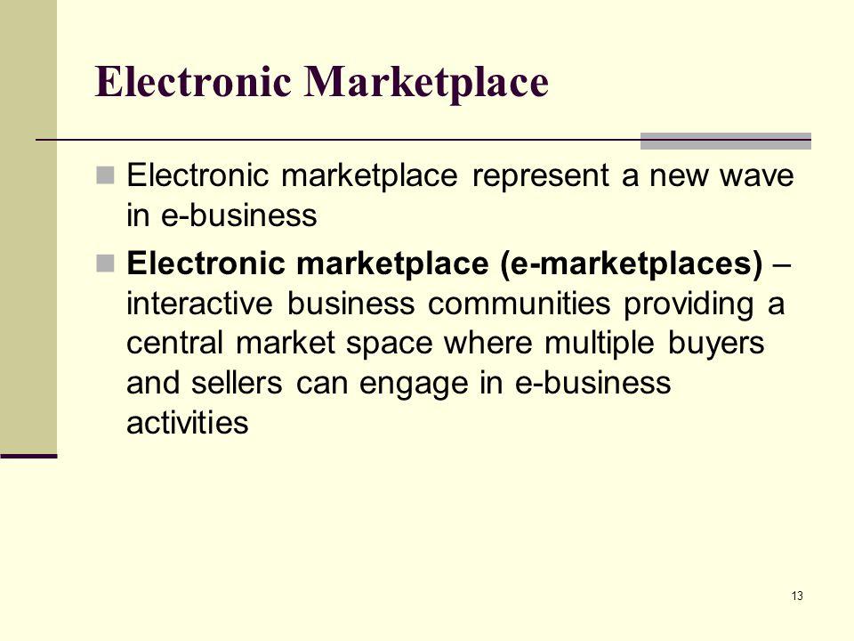 Electronic Marketplace