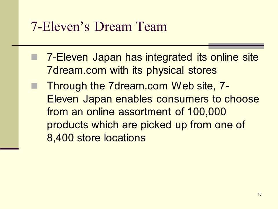 7-Eleven's Dream Team 7-Eleven Japan has integrated its online site 7dream.com with its physical stores.