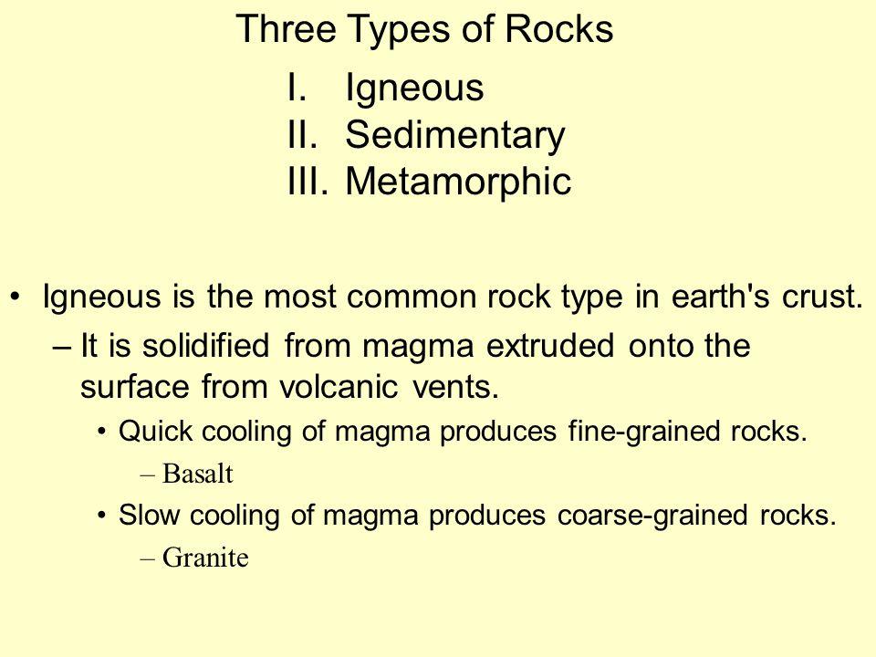 Three Types of Rocks Igneous Sedimentary Metamorphic