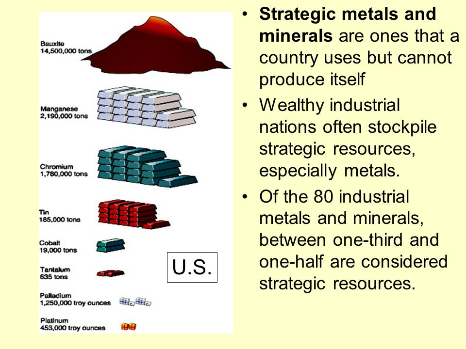 Strategic metals and minerals are ones that a country uses but cannot produce itself