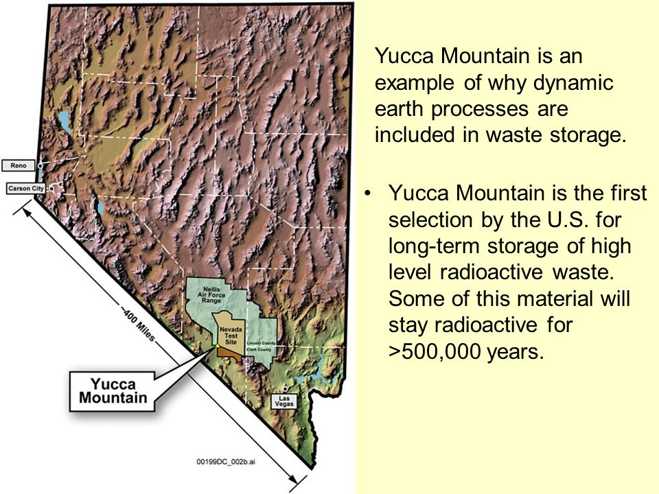Yucca Mountain is an example of why dynamic earth processes are included in waste storage.
