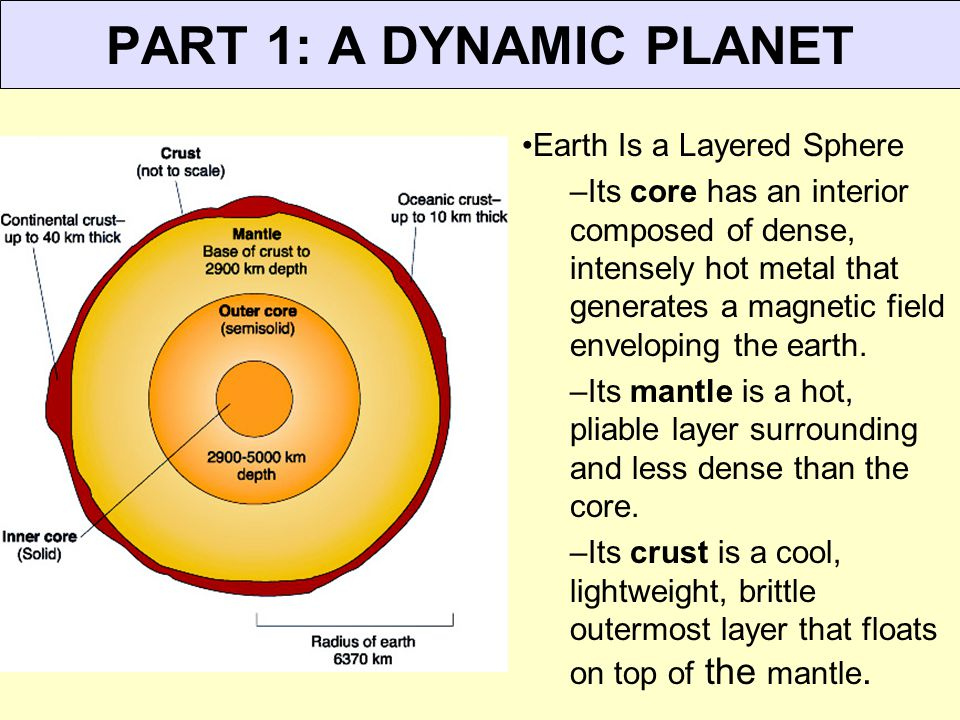 PART 1: A DYNAMIC PLANET Earth Is a Layered Sphere