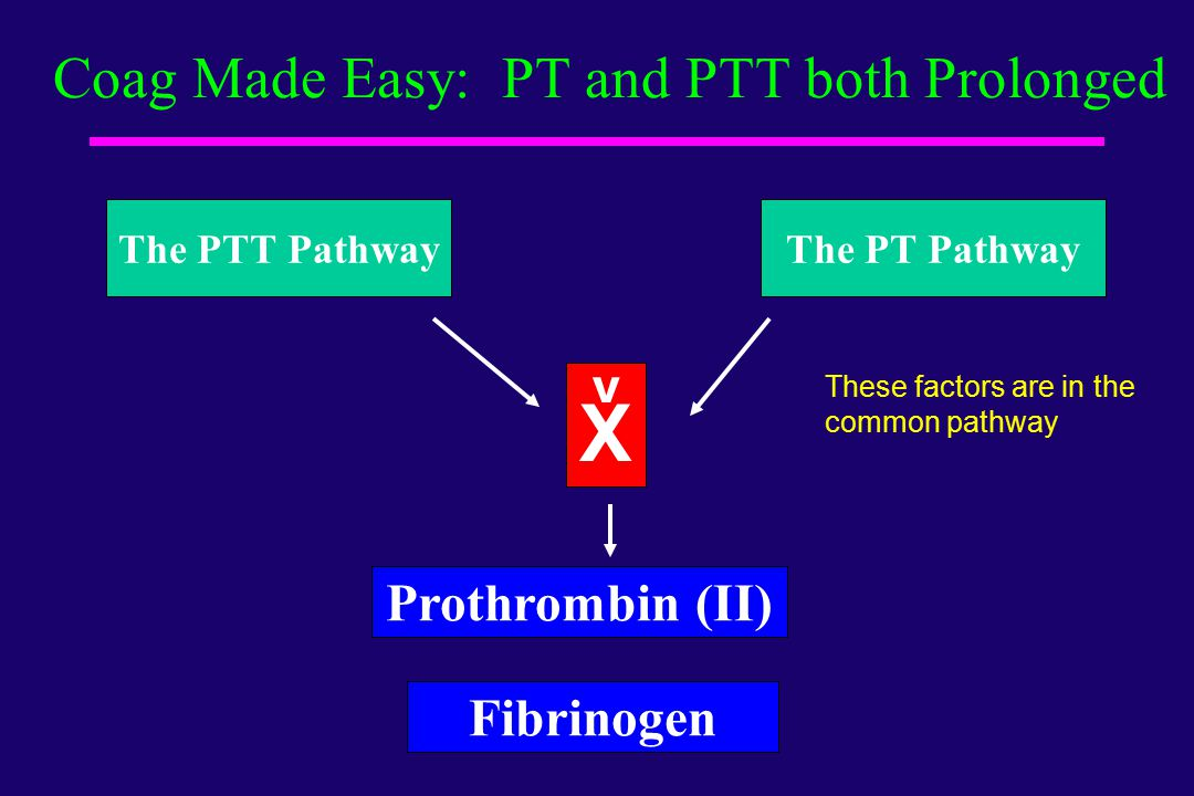 Coag Made Easy: PT and PTT both Prolonged