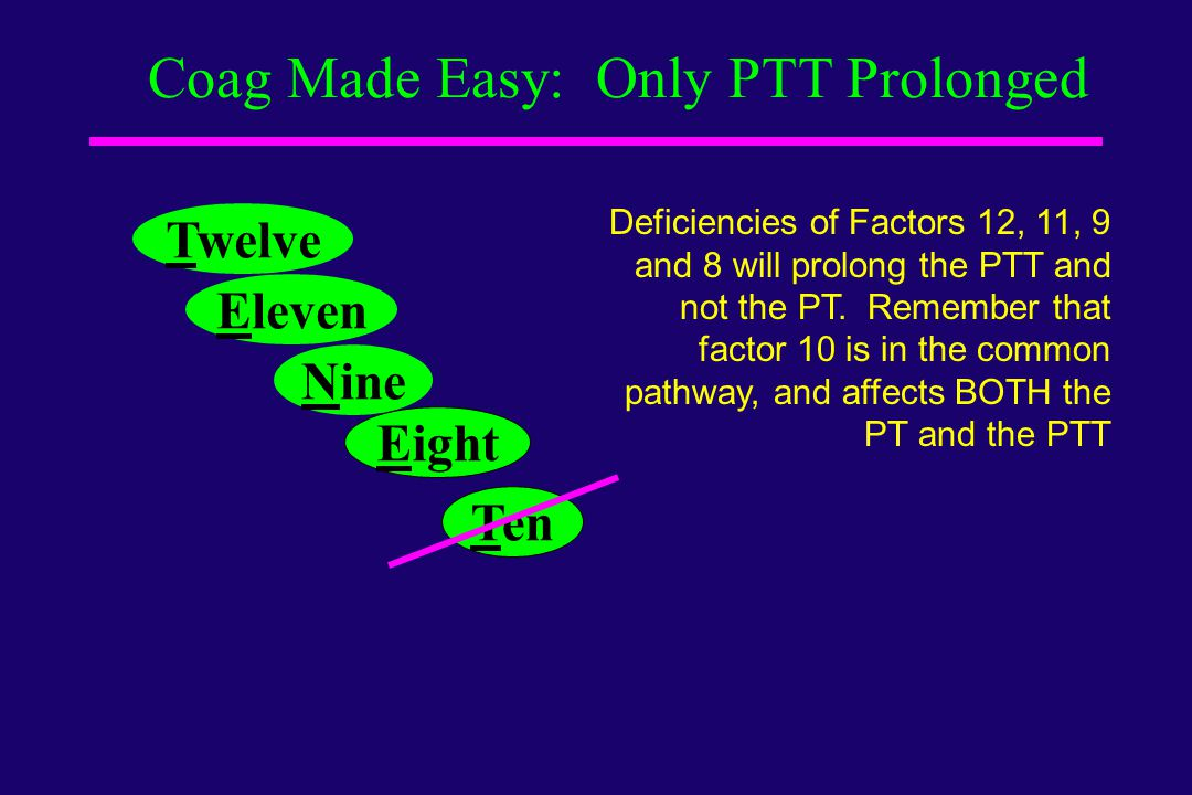 Coag Made Easy: Only PTT Prolonged