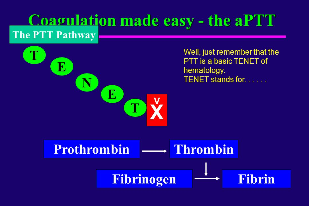 Coagulation made easy - the aPTT