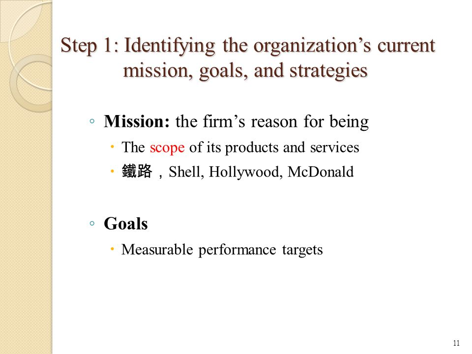 Step 1: Identifying the organization's current