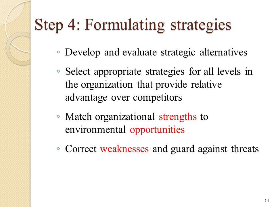 Step 4: Formulating strategies