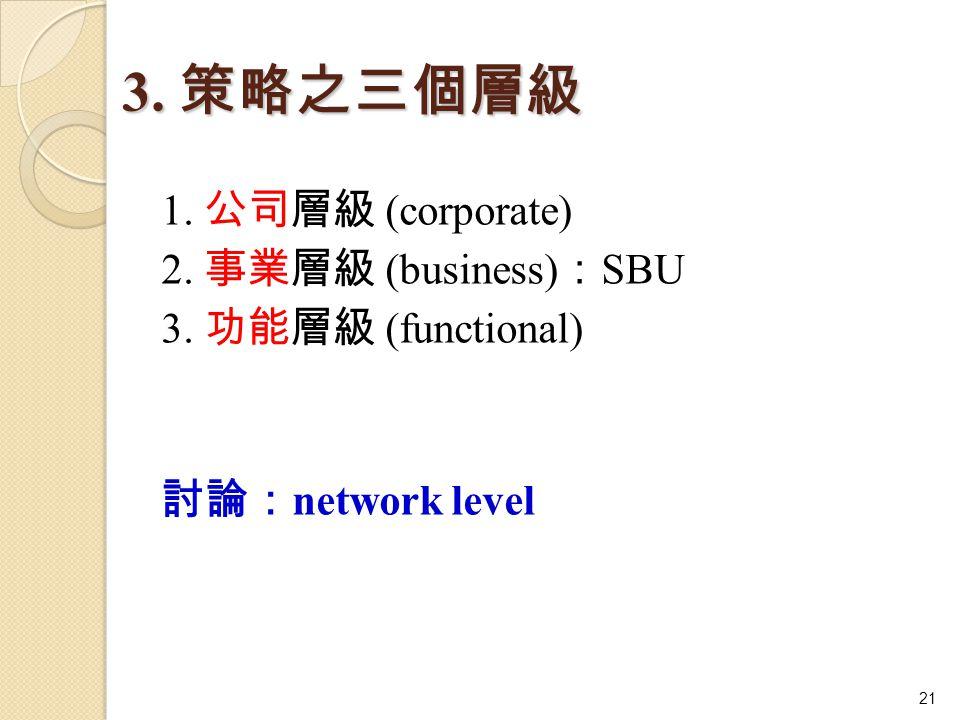 3. 策略之三個層級 1. 公司層級 (corporate) 2. 事業層級 (business):SBU 3. 功能層級 (functional) 討論:network level