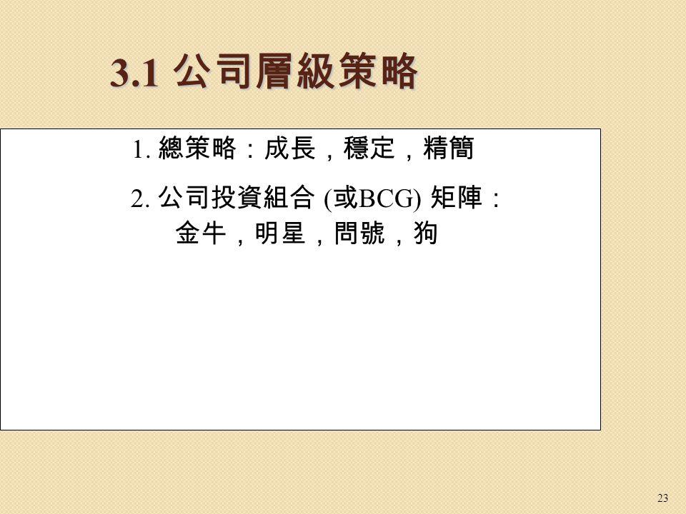 2. 公司投資組合 (或BCG) 矩陣: 金牛,明星,問號,狗