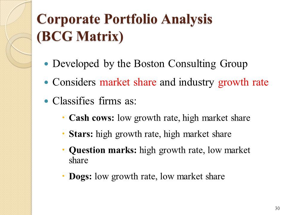 Corporate Portfolio Analysis (BCG Matrix)
