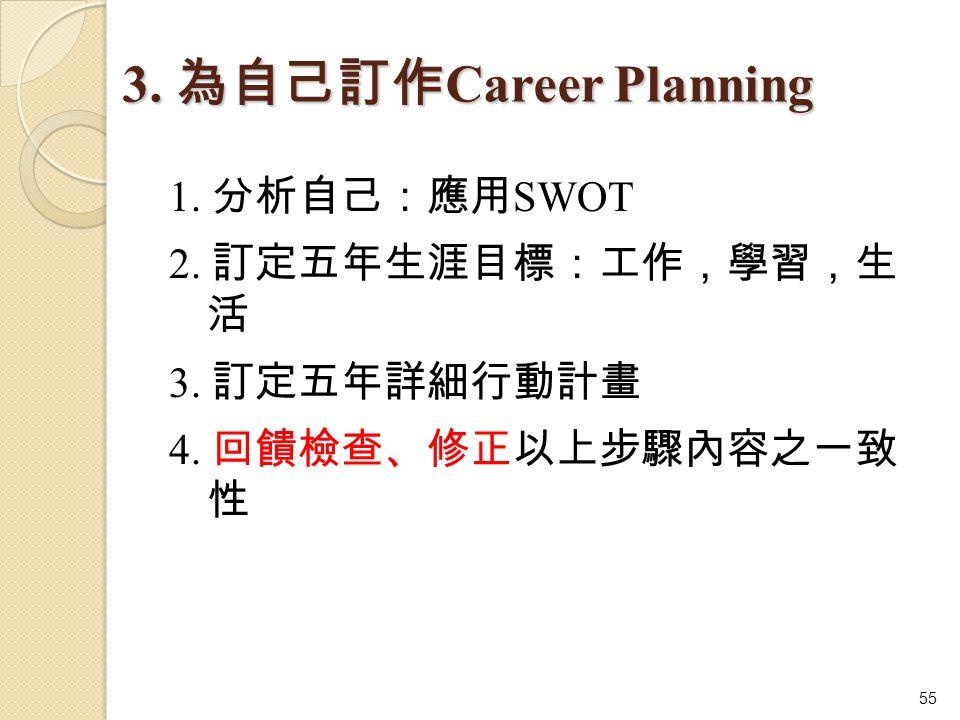 3. 為自己訂作Career Planning 1. 分析自己:應用SWOT 2. 訂定五年生涯目標:工作,學習,生 活 3.