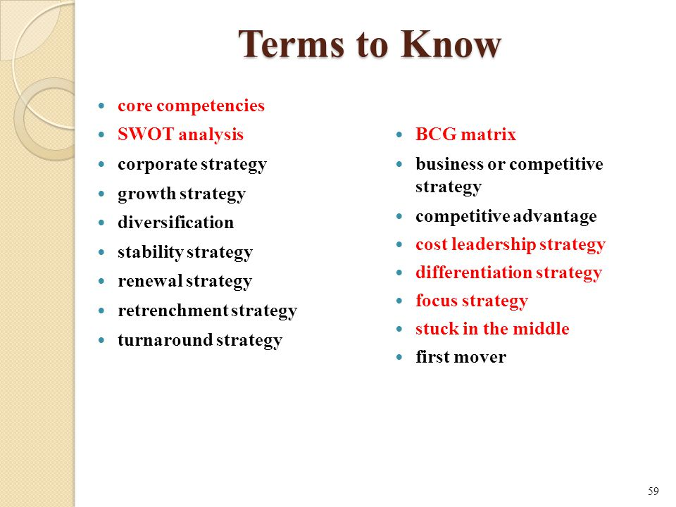 Terms to Know core competencies SWOT analysis corporate strategy