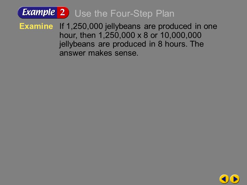 Use the Four-Step Plan