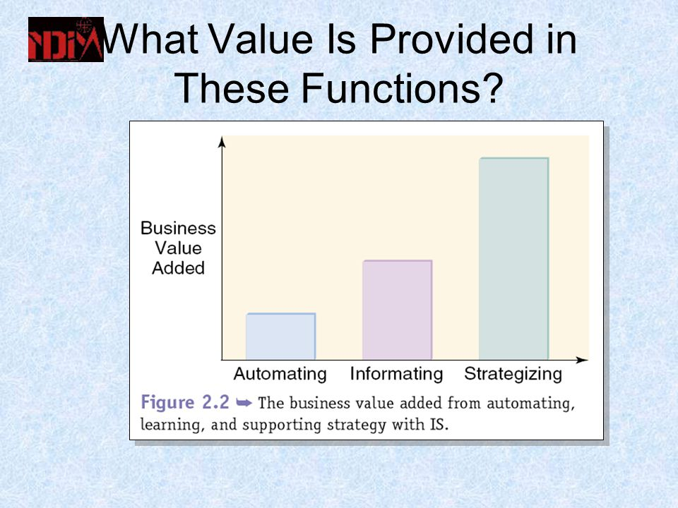 What Value Is Provided in These Functions