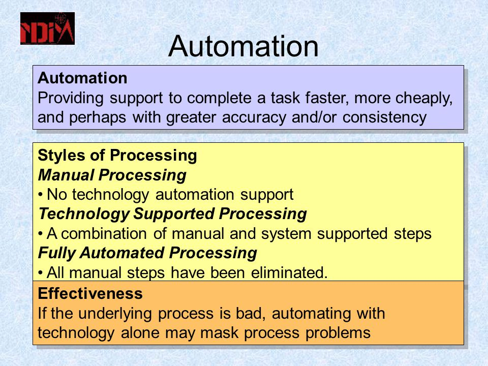 Automation Automation