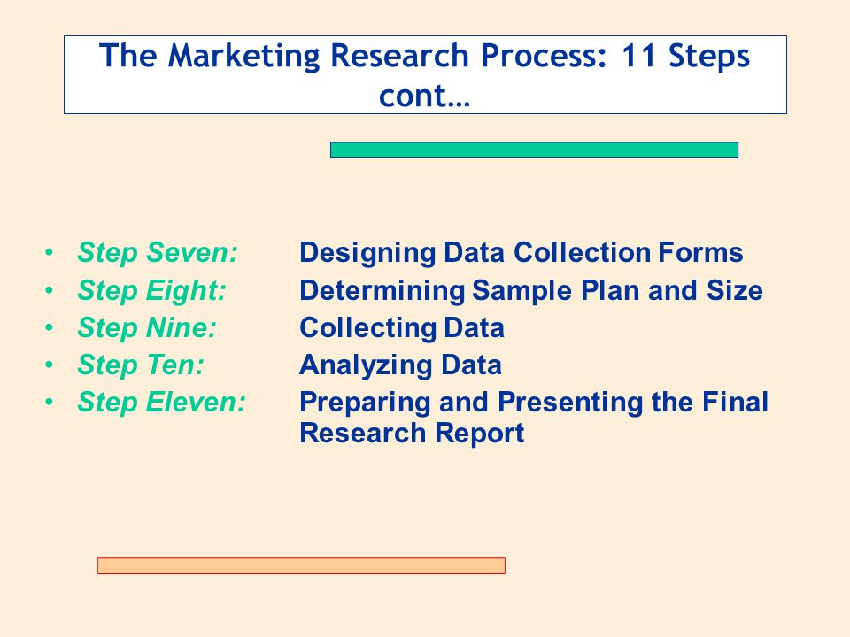The Marketing Research Process: 11 Steps cont…