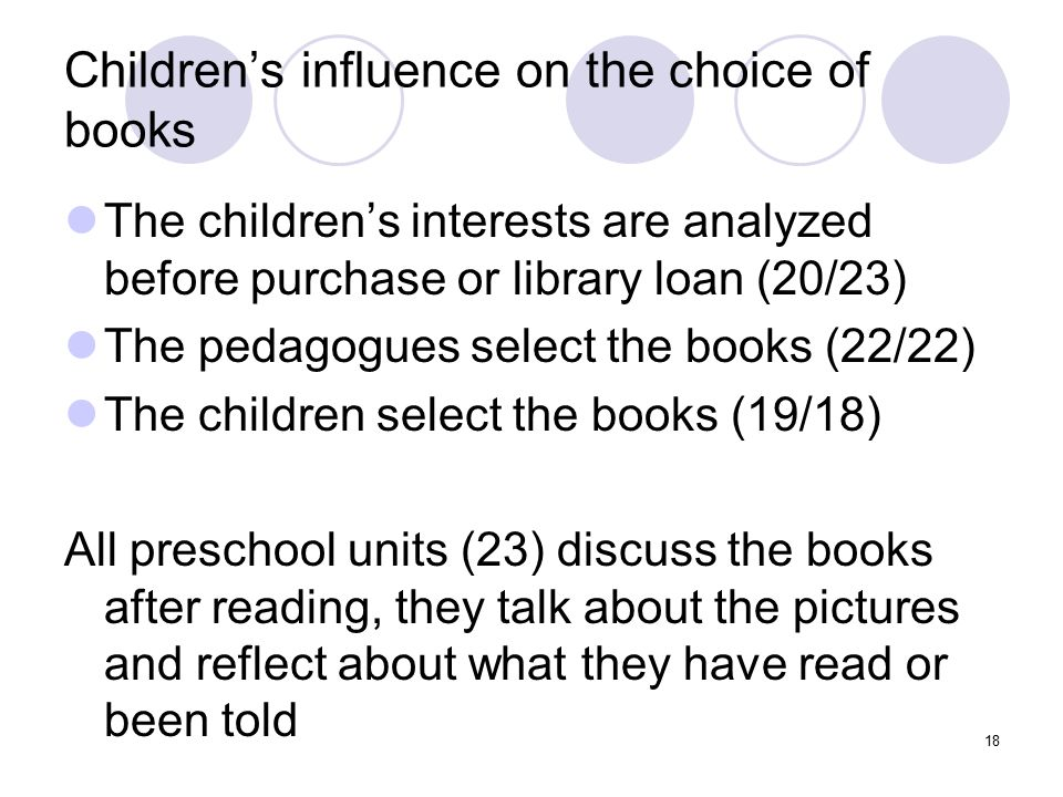 Children's influence on the choice of books
