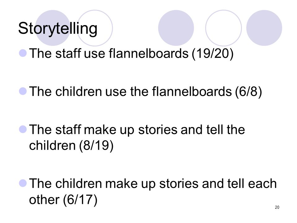 Storytelling The staff use flannelboards (19/20)