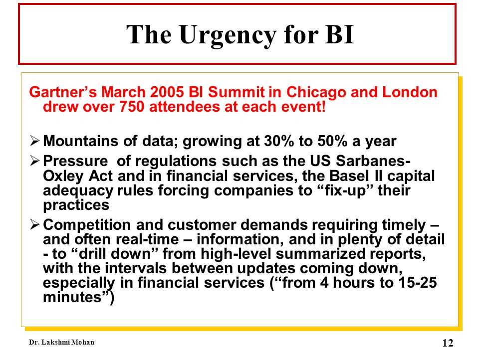 The Urgency for BI Gartner's March 2005 BI Summit in Chicago and London drew over 750 attendees at each event!