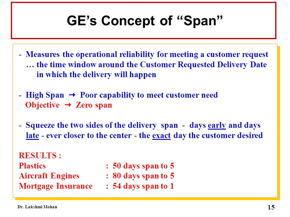 GE's Concept of Span