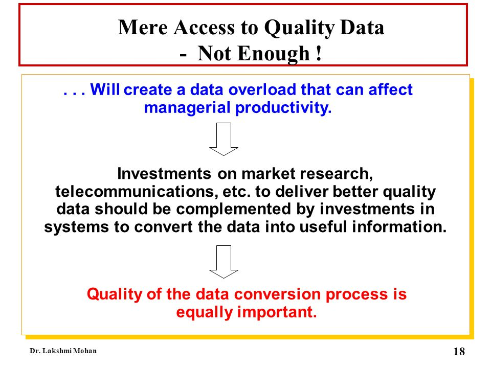 Mere Access to Quality Data - Not Enough !