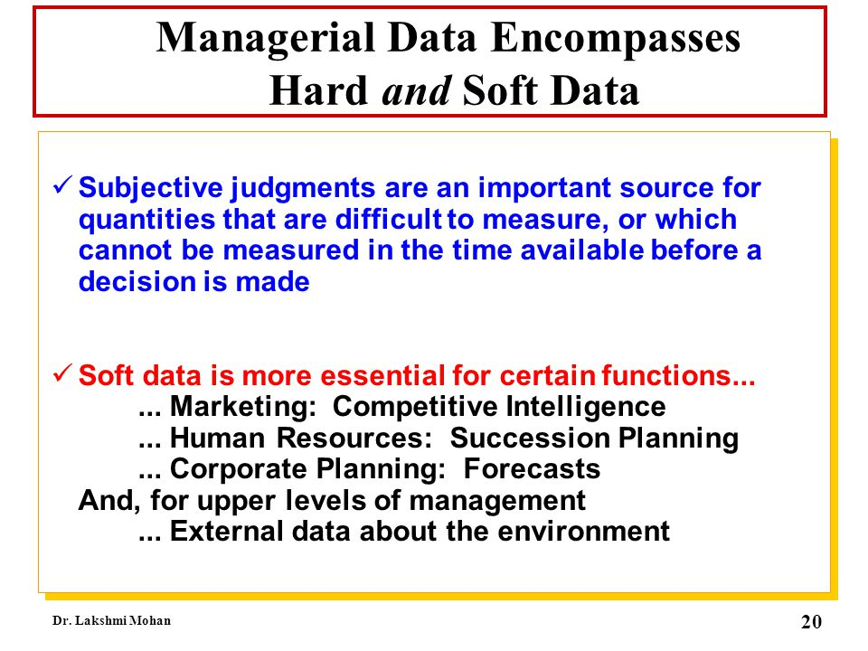 Managerial Data Encompasses Hard and Soft Data