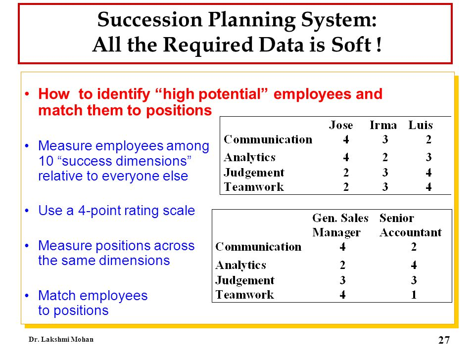 Succession Planning System: All the Required Data is Soft !