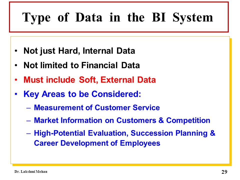 Type of Data in the BI System